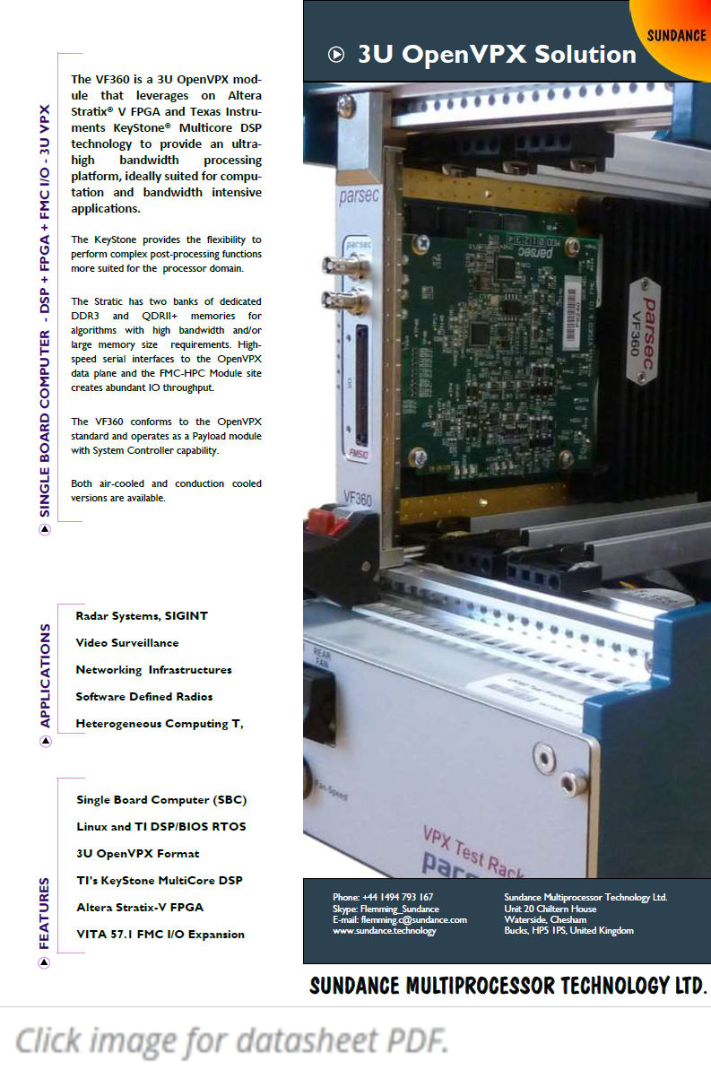 OpenVPX Solution